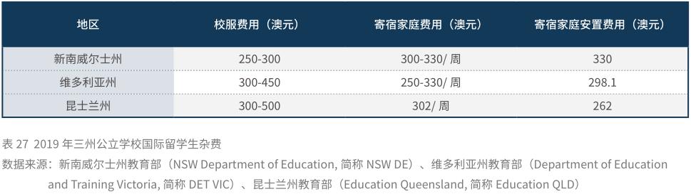 澳大利亚中小学留学.png